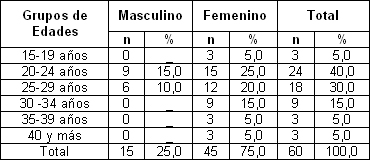 desincorporacion_escolar_estudiantes/segun_edad_sexo