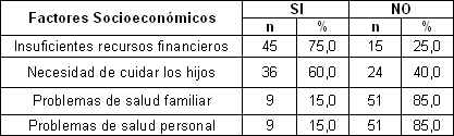 desincorporacion_escolar_estudiantes/segun_factores_socioeconomicos