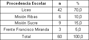 desincorporacion_escolar_estudiantes/segun_procedencia_escolar
