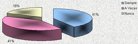 estilo_gerencial_coordinadores/area_relacion_valores2