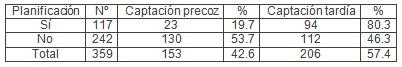 gestantes_centro_salud/planificacion_familiar_embarazo