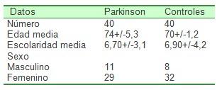 enfermedad_Parkinson_Alzheimer/epidemiologia_datos_demograficos