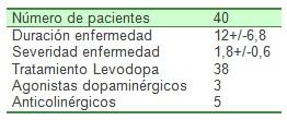 enfermedad_Parkinson_Alzheimer/sintomas_datos_clinicos
