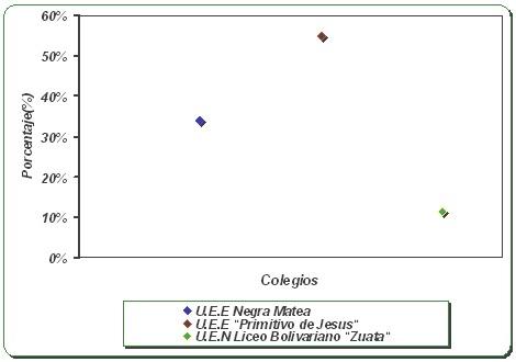 perfil_epidemiologico_esquistosomiasis/parasitos_helmintos_colegios