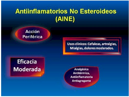 Atrial fibrillation and anabolic steroids - ScienceDirect