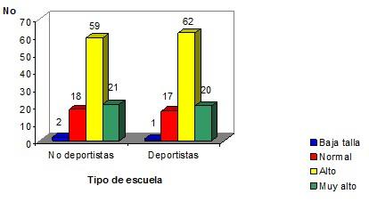 perfil_antropometrico_escolares/z_talla_escuela2
