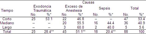 prevalencia_causas_alveolitis/relacion_clinica_etiologia