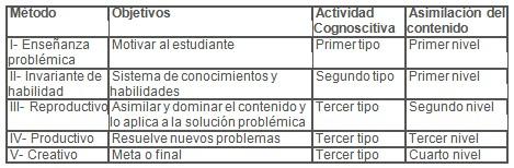 manual_morfofisiologia_humana/metodo_metodos_docencia