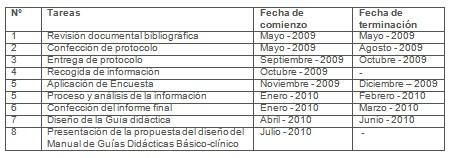 manual_morfofisiologia_humana/planificacion_tareas_investigacion