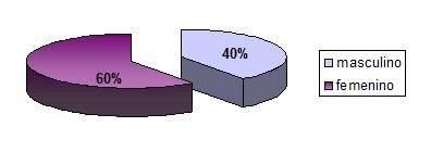 adherencia_tratamiento_antihipertensivo/sexo_cumplimiento_seguimiento