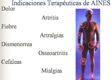 antiinflamatorios_no_esteroideos/aines_indicacion