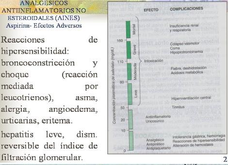 antiinflamatorios_no_esteroideos/hipersensibilidad