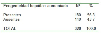 aumento_ecogenicidad_hepatica/ecografia_higadol_densidad