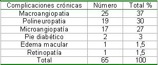 complicaciones_diabetes_mellitus/complicaciones_cronicas