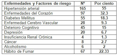 enfermedades_cronicas_no_transmisibles/factores_de_riesgo