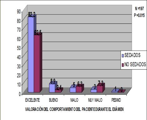 enfermeria_endoscopia_digestiva/comportamiento_paciente