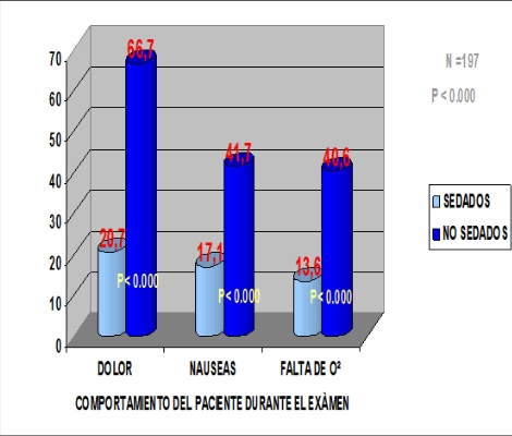 enfermeria_endoscopia_digestiva/criterio_paciente