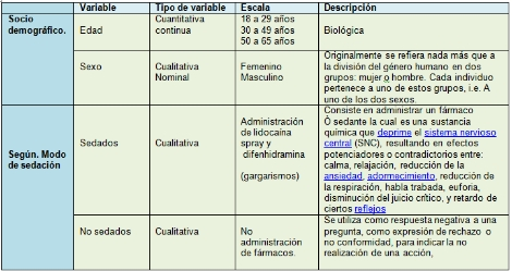 enfermeria_endoscopia_digestiva/operacionalizacion_1