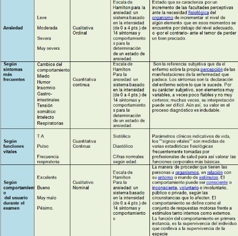 enfermeria_endoscopia_digestiva/operacionalizacion_2