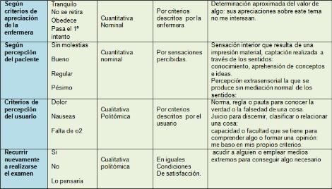 enfermeria_endoscopia_digestiva/operacionalizacion_3