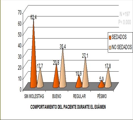 enfermeria_endoscopia_digestiva/percepción_paciente