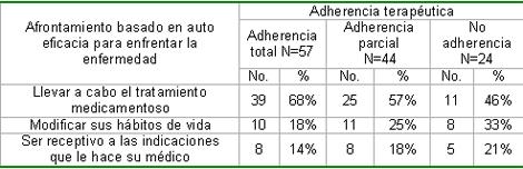 enfermeria_terapeutica_endoscopia/enfermedad_cronica_afrontamiento