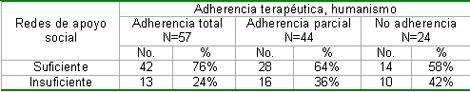 enfermeria_terapeutica_endoscopia/enfermedad_cronica_apoyo
