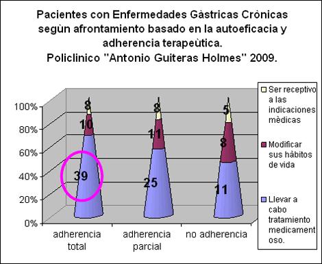 enfermeria_terapeutica_endoscopia/enfermedad_gastrica_afrontamiento