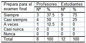 evaluacion_aprendizaje_morfofisiologia/examen_final