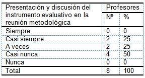 evaluacion_aprendizaje_morfofisiologia/instrumento_evaluativo