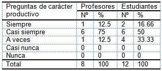 evaluacion_aprendizaje_morfofisiologia/preguntas_caracter