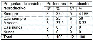 evaluacion_aprendizaje_morfofisiologia/preguntas_reproductivas