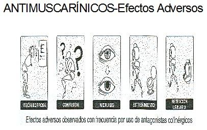farmacos_antagonistas_muscarinicos/antimuscarinicos_efectos_adversos