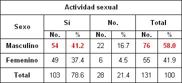sexualidad_sexo_ancianos/actividad_sexual_sexo