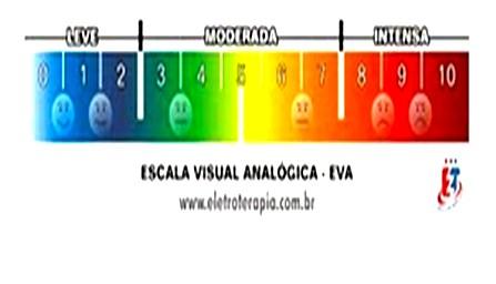 eficacia_electrocinesis_carvicalgia/escala_viual_analogica2