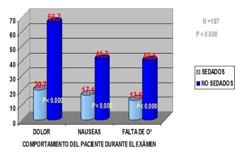 enfermeria_endoscopia_digestiva/sedados_no_sedacion