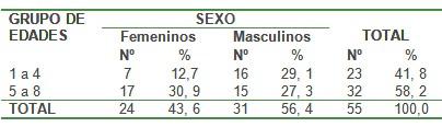 epidemiologia_infancia_pediatria/estrabismo_estrabico_oftalmologia