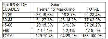 Helicobacter_pylori_evaluacion/edad_hombres_mujeres