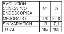Helicobacter_pylori_evaluacion/triple_terapia_erradicadora