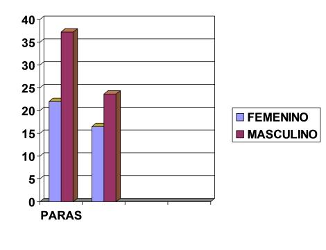 parasitosis_intestinal_preescolares/parasitosis_sexo