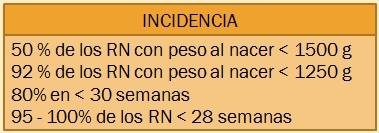pausas_de_apnea/incidencia