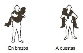 metodo_levantamiento_pacientes/en_brazos_a_cuestas