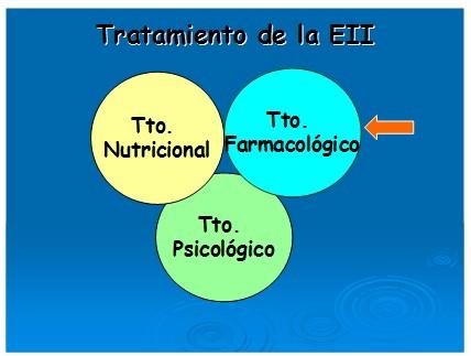 enfermeria_enfermedad_intestinal/tratamiento_farmacologico_eii