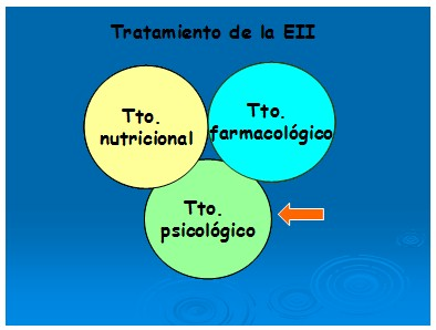 enfermeria_enfermedad_intestinal/tratamiento_psicologico_eii