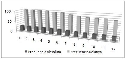 enfermeria_insuficiencia_renal/diagnosticos_diagnostico_enfermeria
