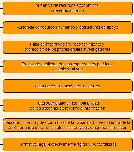 investigacion_atencion_primaria/caracteristicas_trabajos_investigacion