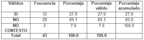 programa_educacion_ambiental/conoce_caracteristicas_dengue