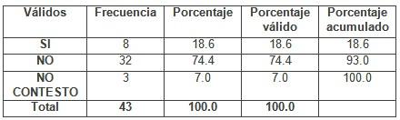 programa_educacion_ambiental/recibio_informacion_prevencion