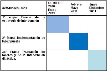 intervencion_didactica_dengue/programa_de_actividades