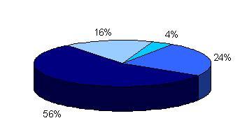 miomatosis_uterina_ginecologia/grafico_edad_muestra1